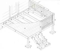 How To Make Blueprints For A House Build Your Own Deck