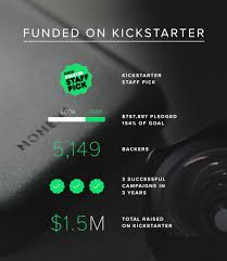 successfully funded on kickstarter moment
