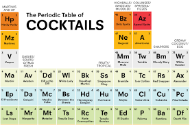 modern toss periodic table of swearing 100 modern perodic table compound interest a periodic table