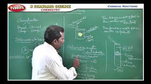 chemical reactions samacheer 10ths std science chemistry