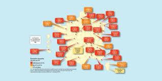 chambre des notaires de seine et marne maisons appartements les prix des logements en à fin mars