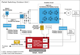 hack inverter air to run on dc the electrical forum thailand