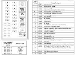 ford f350 fuse box diagram pertaining to 1997 f350 fuse box