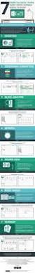 free professional gantt chart template project management free kpi