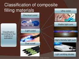 light cure composite filling non colored filling material