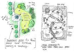 download sample of garden design home design