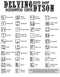Map Symbols The Key To All This Madness Dyson U0027s Dodecahedron