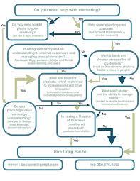 Creative Job Resume by Working Man Creative 25 Brilliantly Creative Resumés