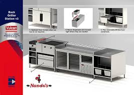 back office layout design behance kitchen equipment and layout design on wacom gallery