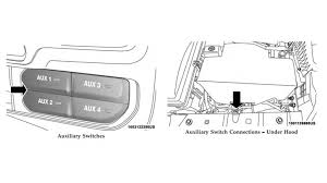 jeep front drawing 2018 jeep wrangler owner u0027s manual user guide emerge onto the web