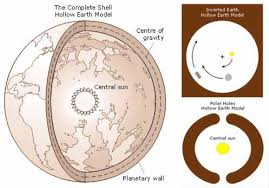 agartha map inner earth the kingdom of agartha in that map the antarctic