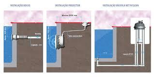 Common Piscinas - Esquemas de Montagem - Hidraulicart Loja Online &NW21