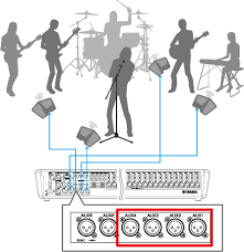 playing in a band pa beginners guide self training training