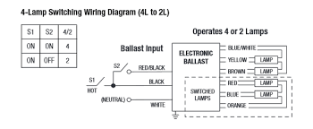 philips advance ballast metal halide wiring diagram hps ballast