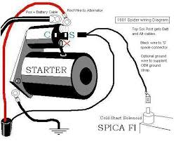 1999 ford expedition starter wiring diagram image details