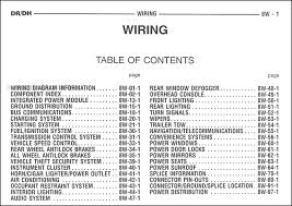 wiring diagram for 1996 dodge dakota radio the endearing