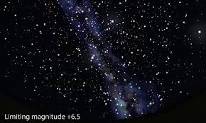 How Long To Travel A Light Year How Many Stars In The Sky 9 096 U2014is That All Sky U0026 Telescope