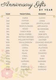 2nd anniversary traditional gift here are the top anniversary gift ideas by year according to hallmark