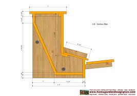 home garden plans october 2012