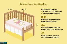 Size Of A Crib Mattress A Parent S Guide To Buying The Right Crib Mattress