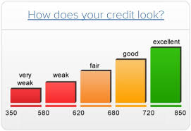 three bureau credit report credits reports to go