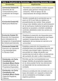 tabla de ingresos para medical 2016 understanding the general elections ballot