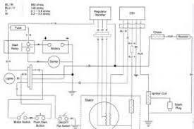 chinese atv wiring diagram 2010 chinese wiring diagrams