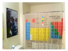Shower Curtain Chemistry Periodic Table Shower Curtain Whiteelephantgifts Net