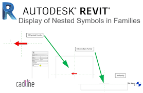 revit 2017 display of nested symbols in families cadline community