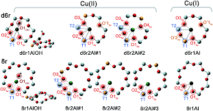 revisiting the nature of cu sites in the activated cu ssz 13