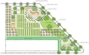 Community Gardens In Urban Areas City Slicker Farms Breaks Ground On New West Oakland Urban Farm