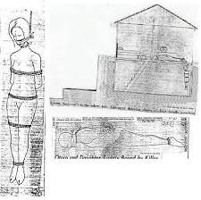 the johnsville news btk bind torture u0026 kill strangler info