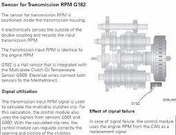 vw dsg direct shift gear transmission and audi s tronic faq vw