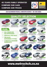 best motorbuys 21 04 17 by local newspapers issuu