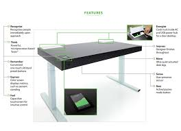 if it u0027s hip it u0027s here archives high tech desk with high price