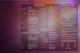 raccourci bureau ubuntu ubuntu unity raccourcis en fond d écran korezian