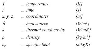 inverse heat conduction problem heatlab