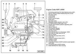jetta 1 8t wiring diagram vr6 engine diagram volkswagen jetta wiring diagram images vw