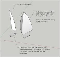 how do you create a curved surface sketchup sketchup community