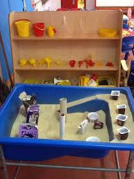 Sand Table Ideas 12 Best Eyfs Sand Play Images On Pinterest Outdoor Classroom