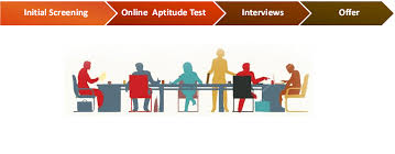 tcs test si e auto tcs test pattern process and syllabus for freshers