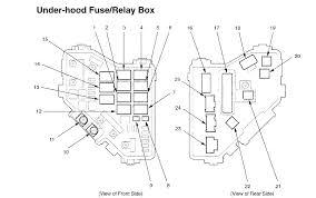 honda civic 2006 fuse box 2006 honda civic radiator fan relay i where my radiator