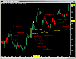 reversal pattern recognition candlestick patterns1 png