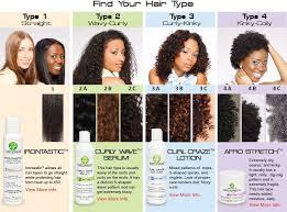 best 25 natural hair type chart ideas on pinterest hair type