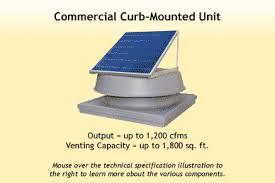 natural light energy systems natural light energy systems solar attic fan 10 watt curb mount