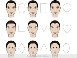 correct makeup diffe face shapesmakeup tips for diffe face shapes hairstyles nail art