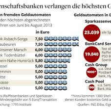 Volksbank Baden Baden Rastatt Online Banking Bankbeteiligung So Viel Rendite Bringen Genossenschaften Welt