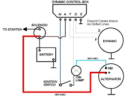 alternator wiring diagram morris minor owners club