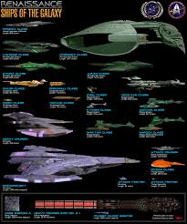 star trek renaissance technical manual appendix b star trek