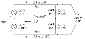 three phase power systems polyphase ac circuits electronics
